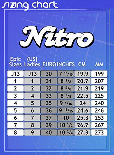 Epic Skates 2016 Epic Nitro Turbo 4 IndoorOutdoor Quad Speed Roller Skates Pink