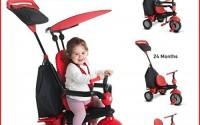 smarTrike-Glow-4-in-1-Baby-Trike-Red-0.jpg
